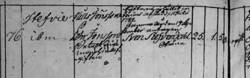 Landskrona komp 76-1783