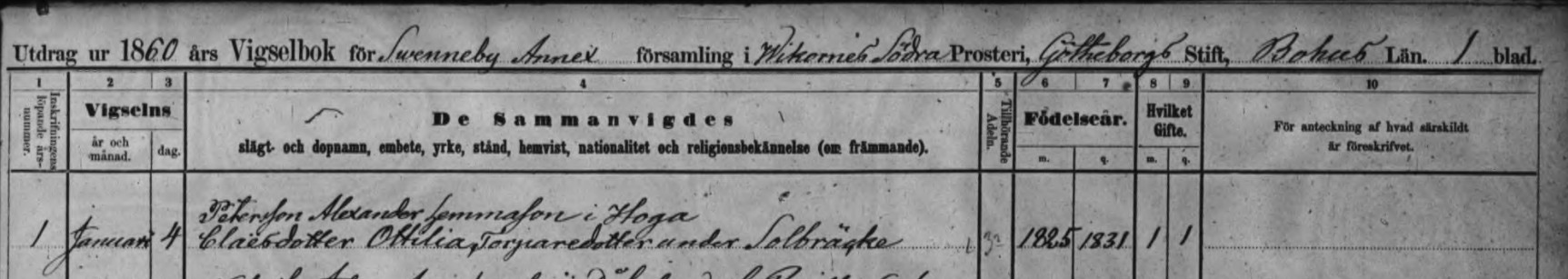 Svenneby SCB-E 1860